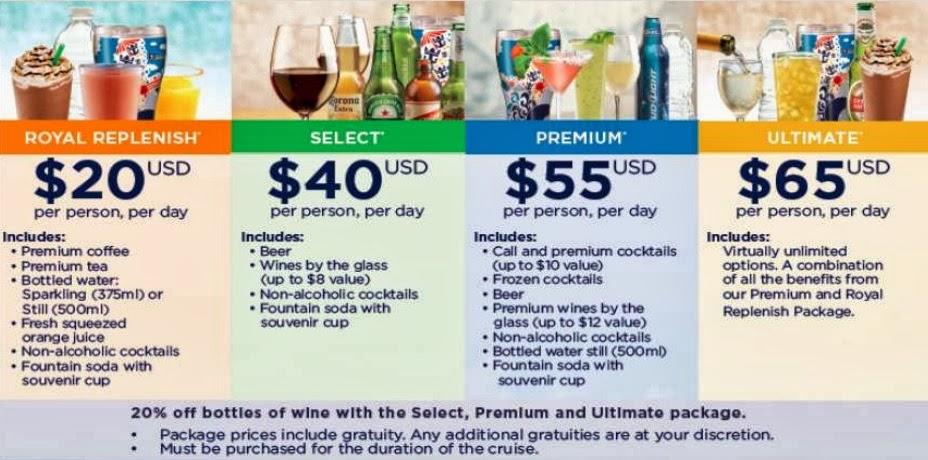 Carnival Cruise Australia Drinks Package